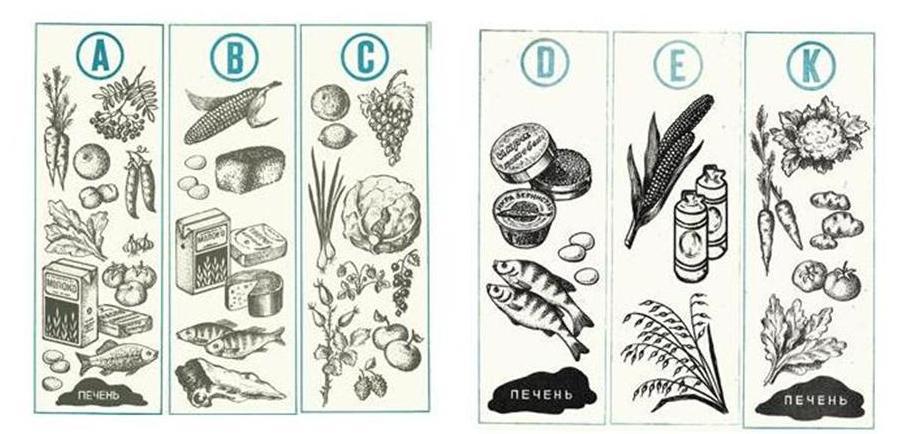 Картинки раскраски витамины